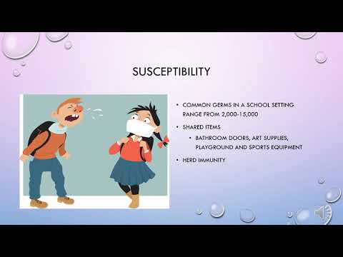 Research Presentation - Unvaccinated Children in the Public-School System