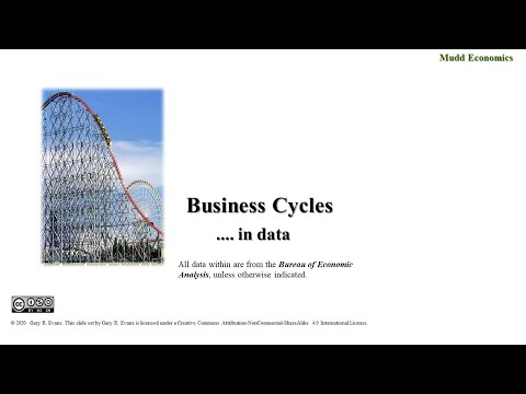 Econ 53 Spring 20 Business Cycles Part 3 (Video Only) February 2, 2020