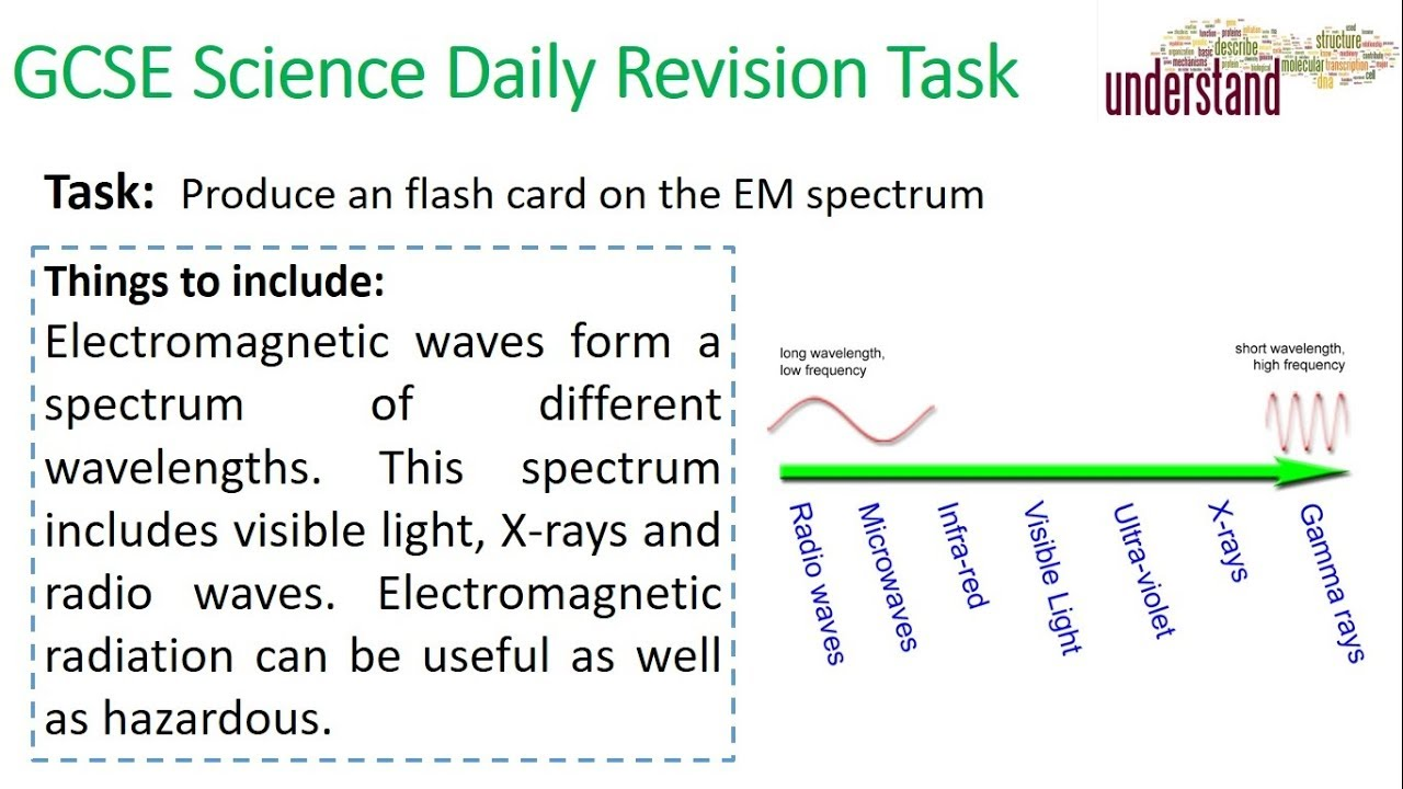 GCSE Science Daily Revision Task 101:  EM Spectrum - YouTube