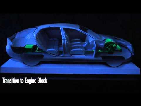 Delphi Automotive Projection