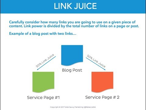 Linking Strategies for Building Internal Links and Backlinks