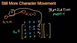 Math For Game Developers Character Movement 9 Matrix Translation