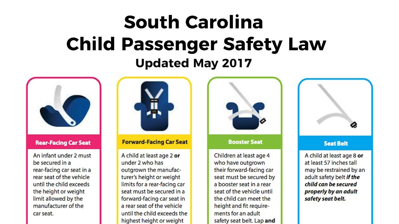 Child Car Seat Safety You