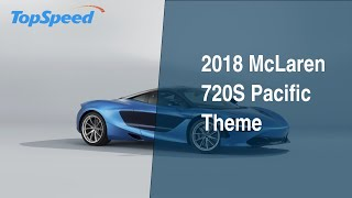 Luxury elegant white racing cool car theme  Competitors List