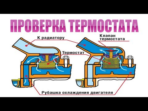 Проверка термостата - Своими руками
