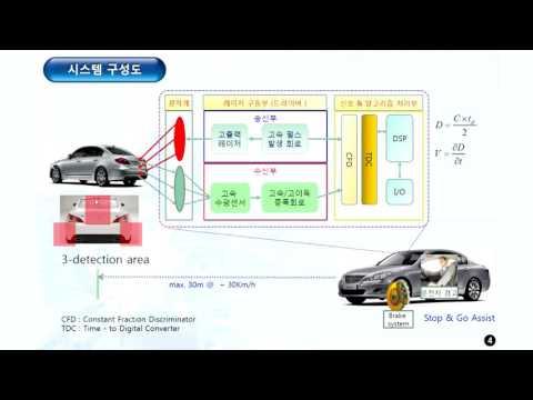 자동차용 라이다 기술