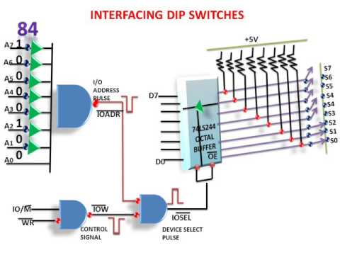 LEARN AND GROW !! INTERFACING DIP SWITCHES(MICROPROCESSOR LECTURE) !