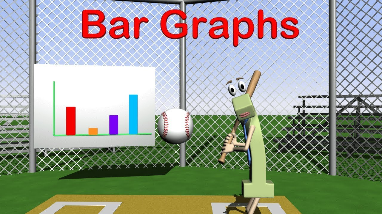 Bar Graphs 3rd Grade Solve Elementary Problems Math Video