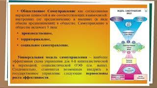 Универсальная система качества управления Жизнью и Деятельностью, часть 2.