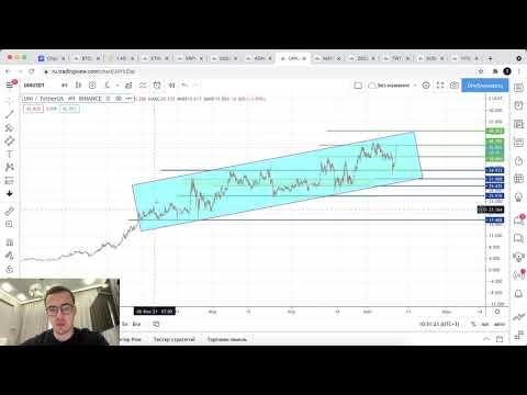 Прогноз цены на Биткоин и другие криптовалюты (12 мая)