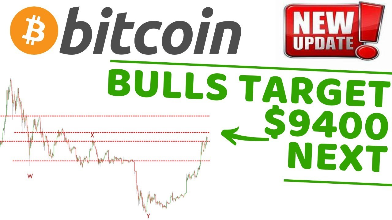 Why Plan B's target for Bitcoin is still $, - 6 February - BITCOIN MANIA