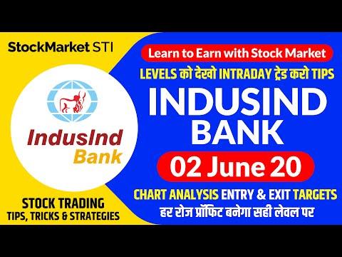 02 June Share Price Target Indusind Bank | Indusind Bank News | INDUSINDBANK Stock | Forecast Tips