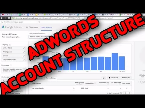 [Free Adwords Training] Account Structure