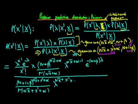 44 - Posterior predictive distribution a negative binomial for gamma prior to poisson likelihood