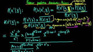 44 - Posterior predictive distribution a negative binomial for gamma prior to poisson likelihood