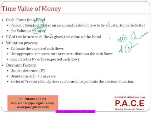 Bond Calculations