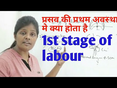 First stage of labour in hindi   Machanism of 1st stage of labour   Cervical dilatation & effacement