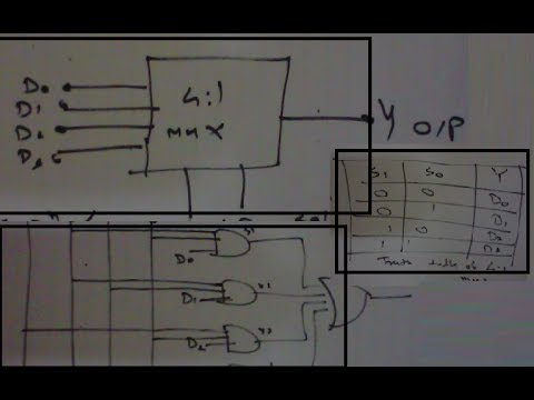 4 to 1 Multiplexer (design truth table,logical expression,circuit ...