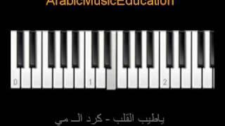 تعلم عزف اغنية ياطيب القلب عبدالمجيد عبدالله