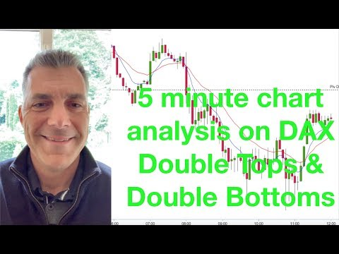 Trading double tops:bottoms and other chart patterns on the DAX 5 minute chart