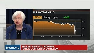Yellen Reiterates Fed Policy Is Not on a Pre-Set Course