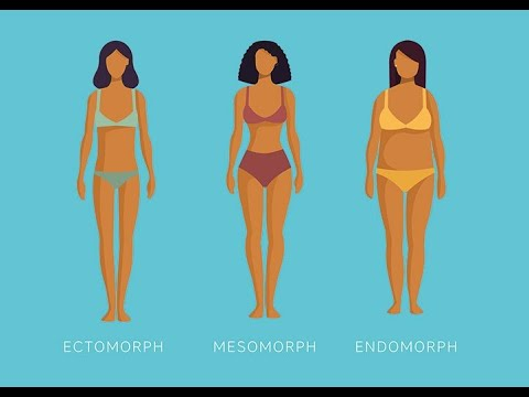 Know your body type to manage your diet
