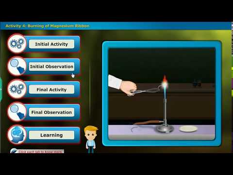 Activity: Burning Of Magnesium Ribbon - Changes Around Us, Class 7 Physics