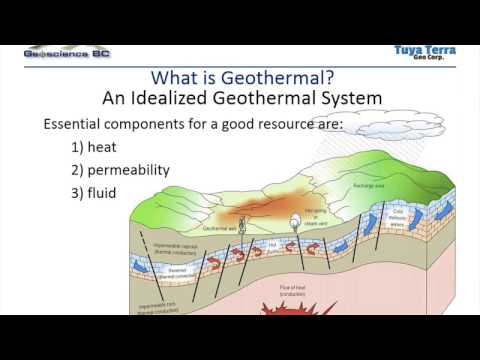 Direct-use Geothermal in BC - Module 2