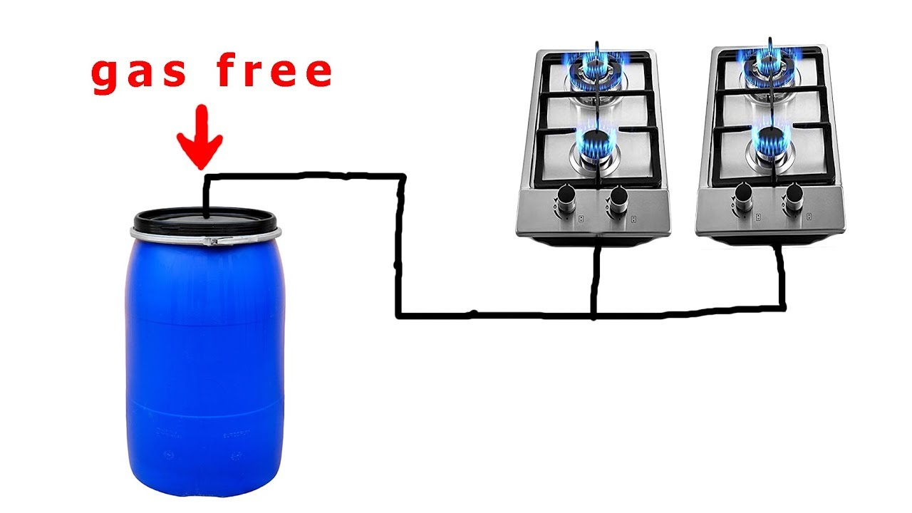 How to use free gas from garbage