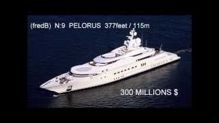 TOP 10 WORLD'S MOST EXPENSIVE SUPER YACHT IN THE WORLD 2014 2015 French travel trip