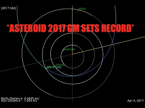 Near Earth Asteroid 2017 GM sets *WORLD RECORD*-Close! | Africa Earthquake Makes Record Books!