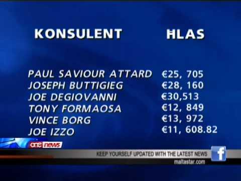 € 200,000 ħlas f'konsulenzi mill-Ministru Dolores Cristina.