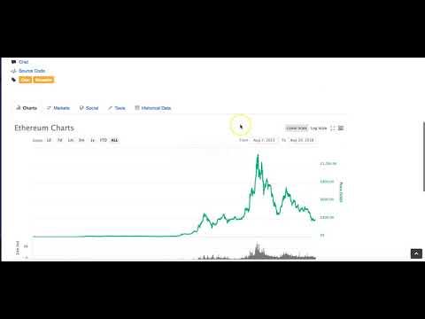 $10,000 Crypto Portfolio Challenge & Crypto Bull Run?!?!