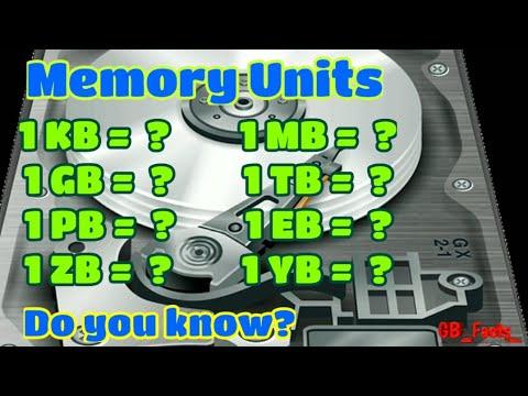 Memory Units  |  1 KB = 1024 Bytes  |  1 MB = 1024 KB  |  Doyouknow?