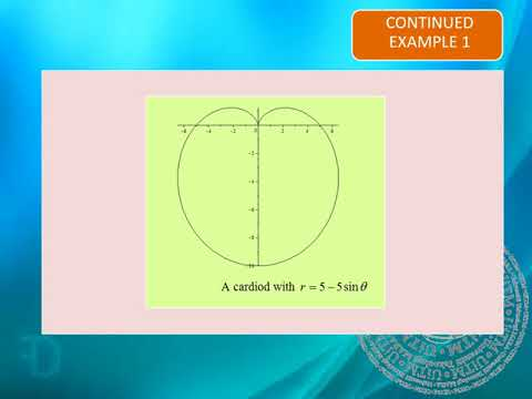 Polar Curves: Families of Cardiods and Limacons