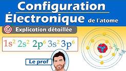 Configuration électronique - Cortège électronique de l'atome