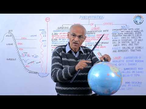 ⛈  PRECIPITATION (Gaseous) // ☔ वर्षण ( गैसीय ) - Part- 1 // By SS Ojha Sir // Geography Lectures