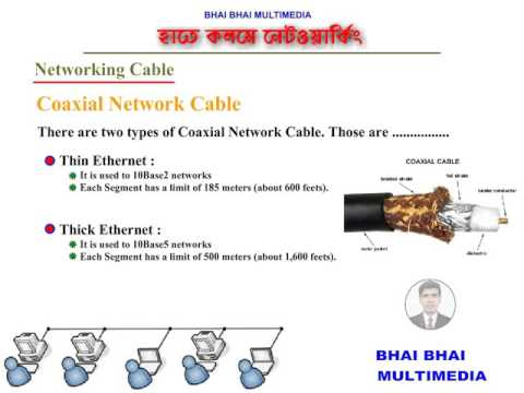 What is  Cable bangla tutorial?