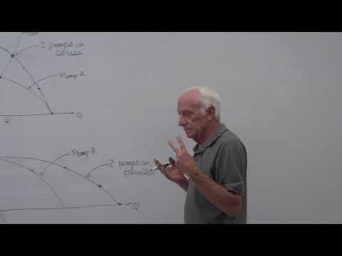 Fluid Mechanics: Series And Parallel Pumps (22 Of 34)