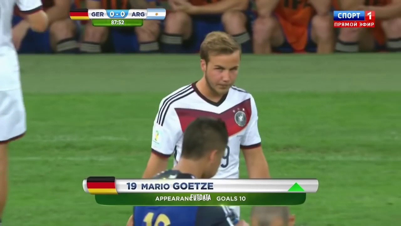 Football: Mario Gotze 2013 HD Wallpapers |Mario Gotze 2013 2014