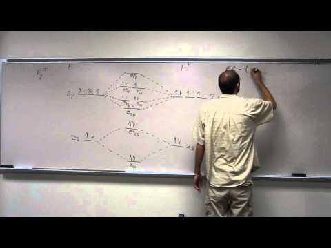 Molecular Orbital Theory - Build F2+