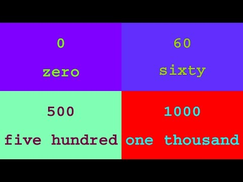 Colorful Numbers and Words : numbers from 0 to 1000 in English
