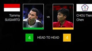 Download Video Live Streaming FINAL VICTOR KOREA OPEN 2018 MP3 3GP MP4