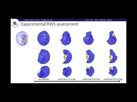 [Webcast] - Model validation using the anatomical reachable 3-D workspace