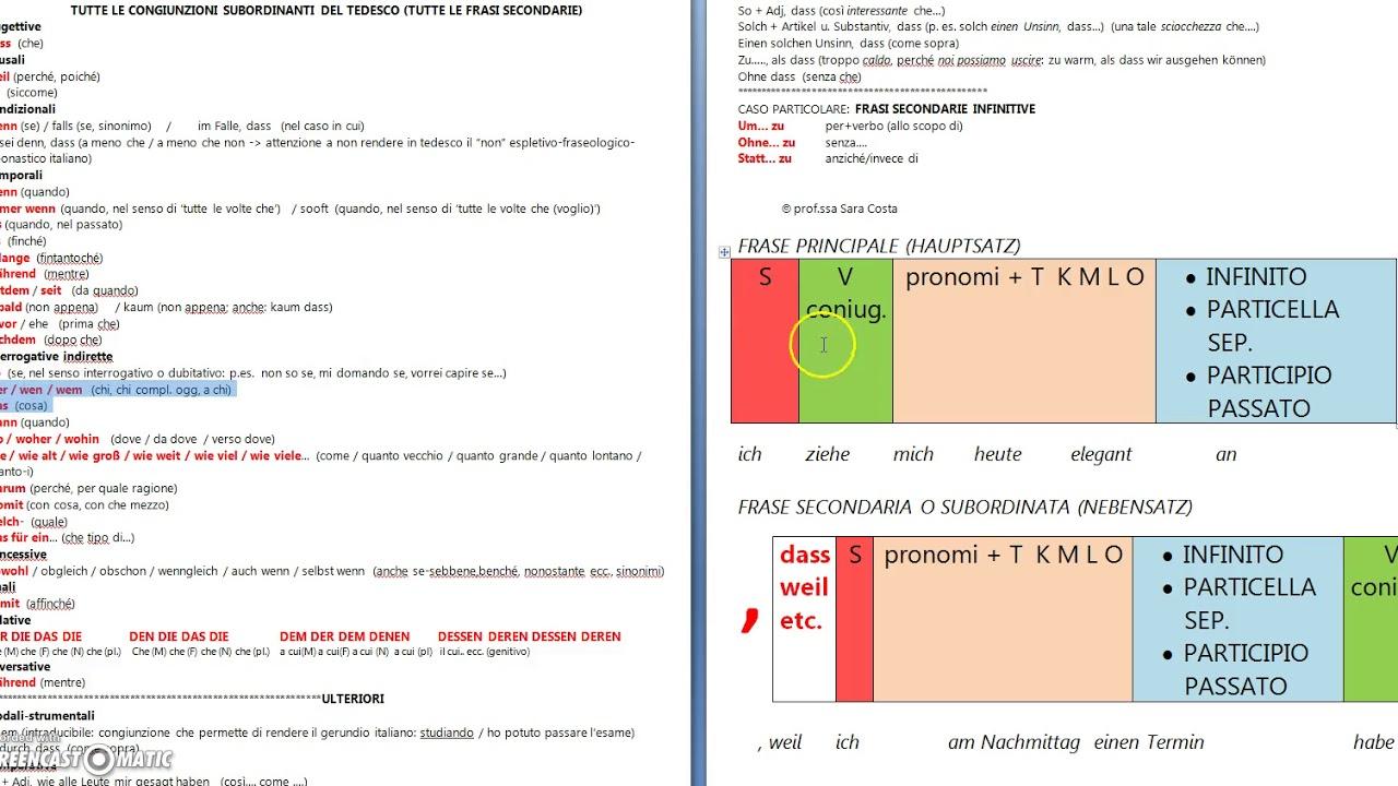 Tedesco Lezione K12 Le Frasi Secondarie Del Tedesco