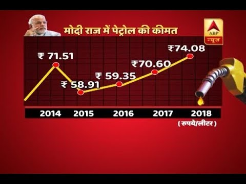 Take a look at the increasing Petrol-Diesel Prices during Modi government