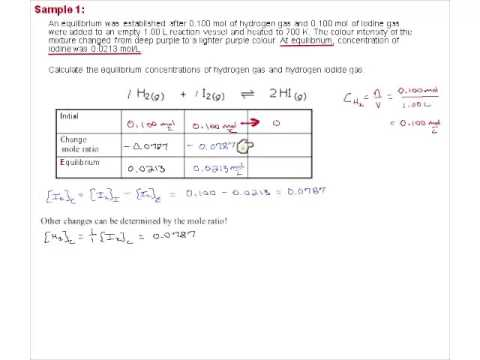 Chem3202 u1s3L2 ICE tables