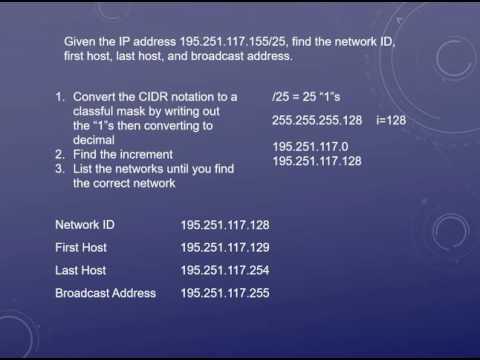 Ip address range cidr