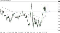 EUR/USD Technical Analysis for June 26, 2020 by FXEmpire