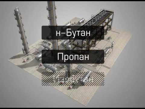 Схема работы НПЗ